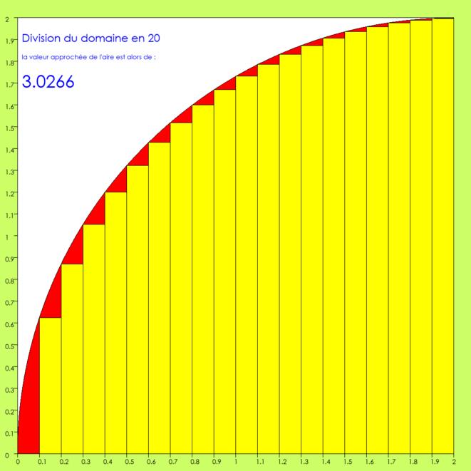 courbe-20
