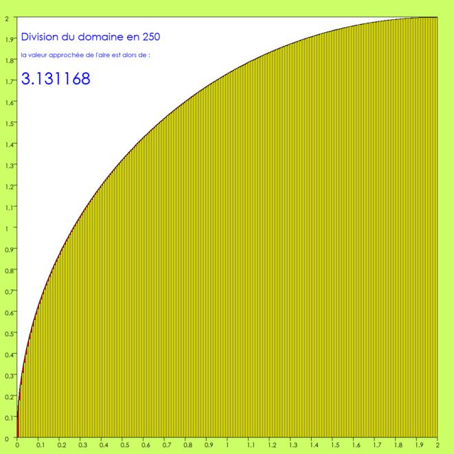 courbe-250