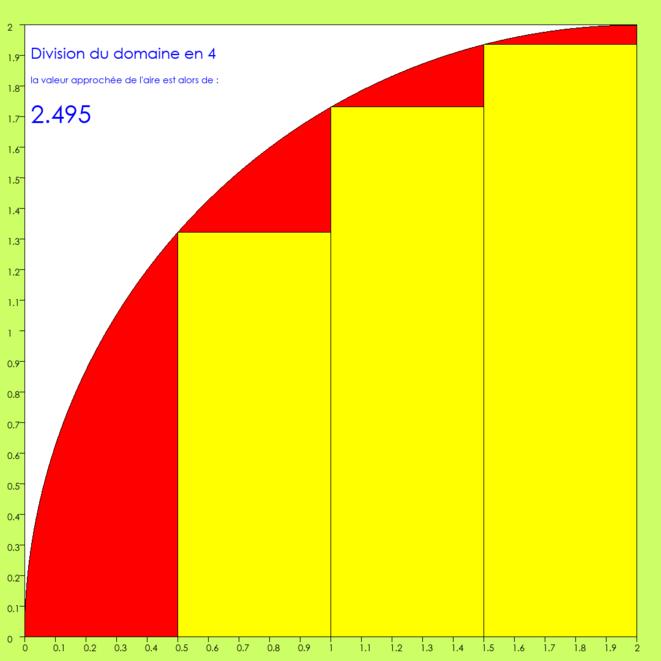 courbe-4