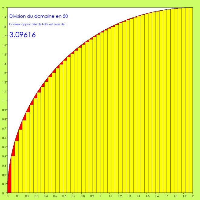 courbe-50