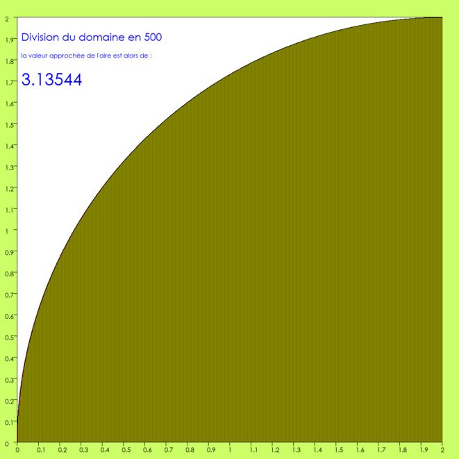 courbe-500