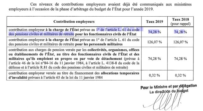 https://retraitesdeletat.gouv.fr/portal/rest/jcr/repository/collaboration/sites/eppe/documents/cas/2019_circulaire_taux_contribution.pdf