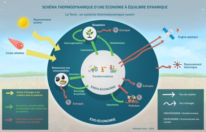 schema-thermodynamique-eed