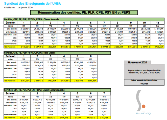 screenshot-2020-01-17-classeur1-remun-janv2020-plc-plp-pe-peps-cpe-psyen-2-pdf