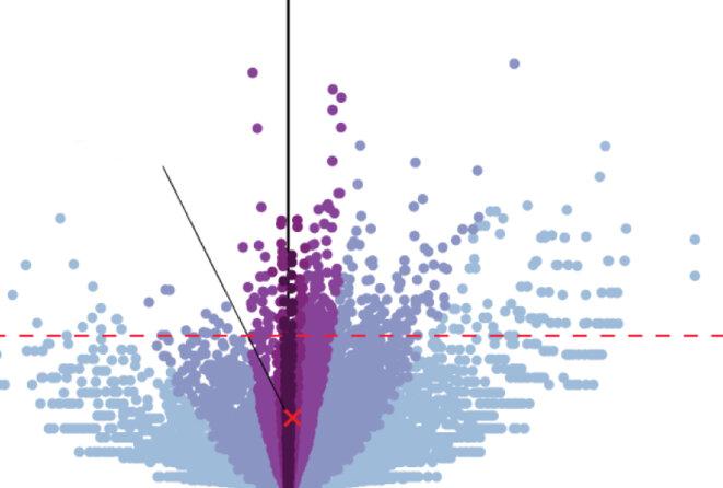 Une nouvelle façon d'approfondir mathématiquement les variations génétiques dans l'autisme remanie des milliers de types de zones non codantes dans le génome. © Spectrum News