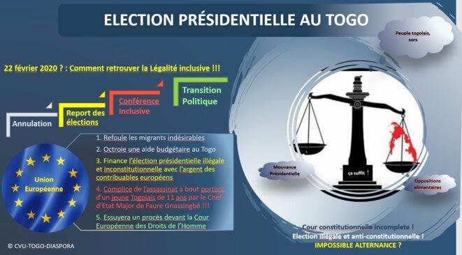 Election présidentielle 2020 : comment retrouver la légalité inclusive