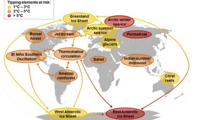 Carte des principaux risques liés au réchauffement climatique. © The Green Swan/BRI