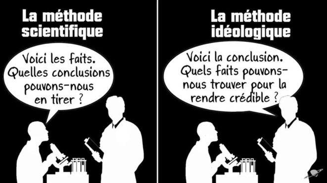 methode-scientifique © inconnu