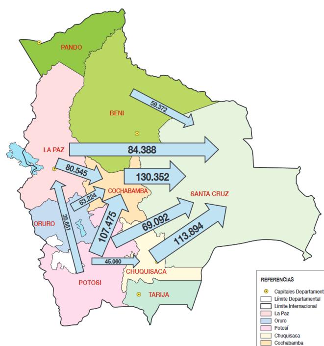 bolivie-migrations