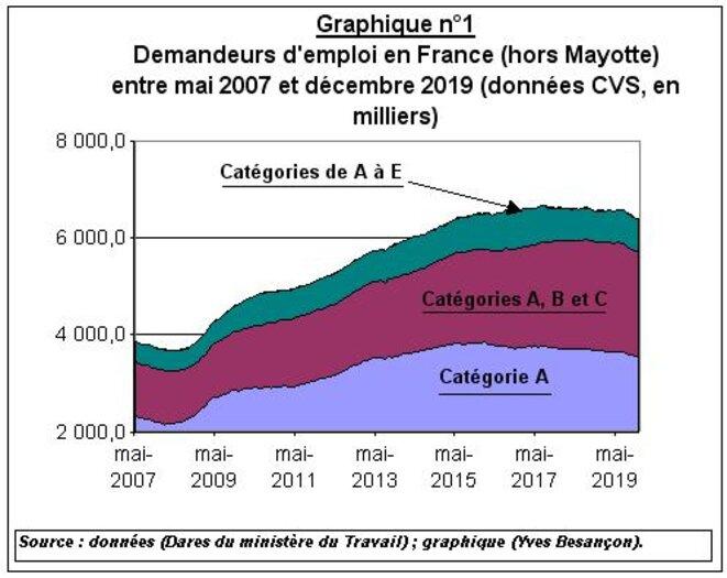 demadeurs-emp-2007-2019