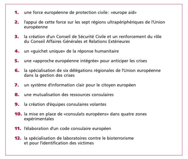 """Les 12 propositions qui figurent dans le rapport de Michel Barnier de 2006. Entre temps, les États membres ont ratifié le traité de Lisbonne, un « mini-traité », suite au rejet  de la Constitution européenne par référendum en France le 29 mai 2005 (55%) et aux Pays-Bas le 1er juin 2005 (61%). © Rapport de Michel Barnier """"Pour une force européenne de protection civile: europe aid"""" - page 11."""