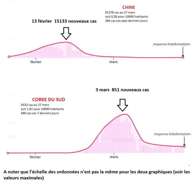 graphique-1-1
