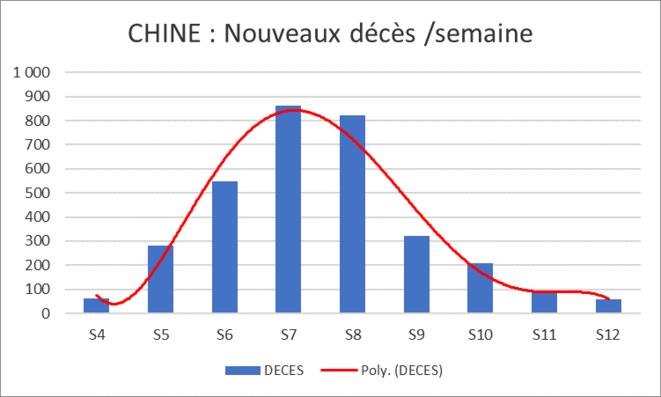 graphique-2