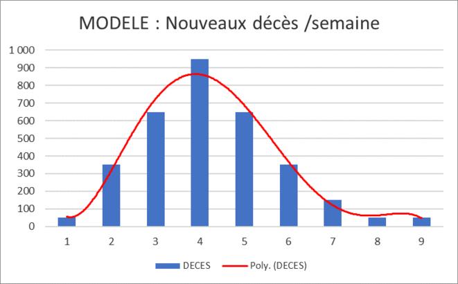 graphique-3