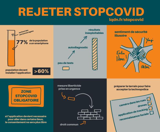 Rejeter StopCovid © LQDN