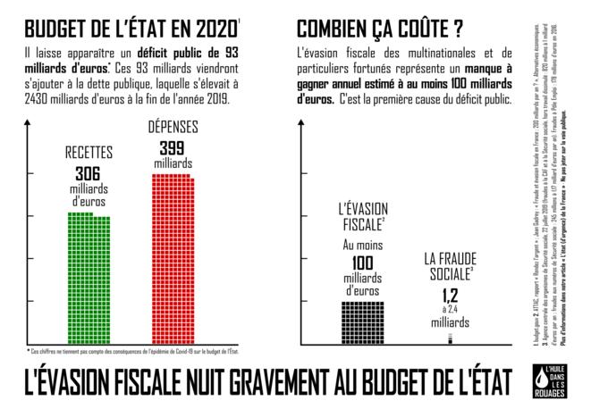 budget-2020-def