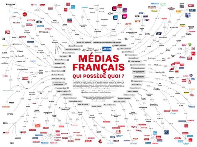 carte-medias-2019