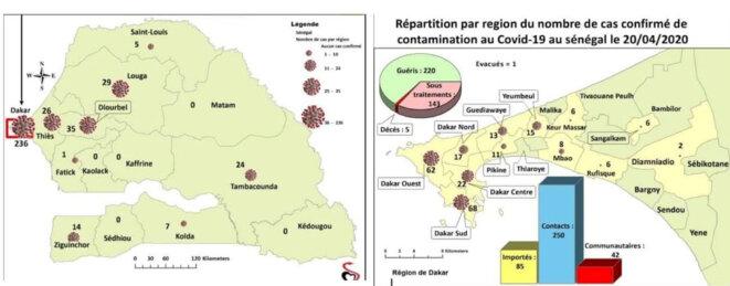 Les chiffres de la pandémie COVID-19 au Sénégal