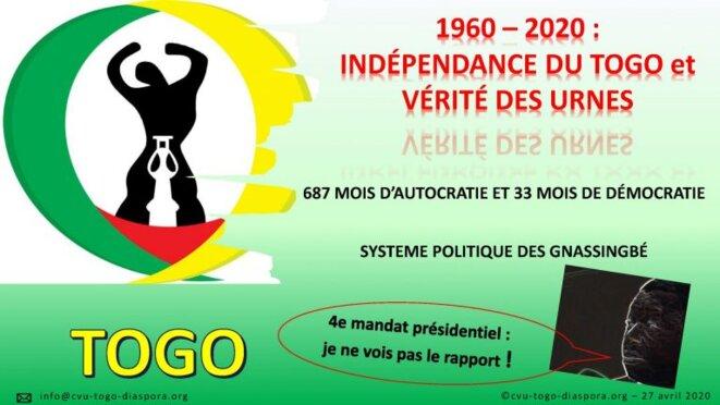 27 avril 1960, 60 ans d'ABLODE, l'indépendance des Gnassingbé vis à vis du peuple togolais