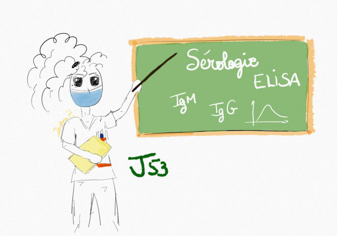J53: Comprendre la sérologie Covid © Docteure Z.
