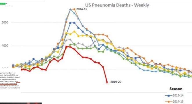 covid-us-pneumonia