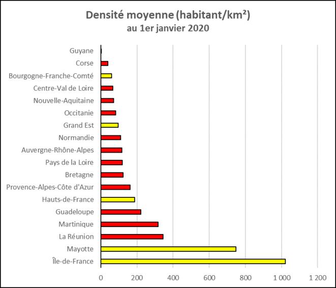 densite-2020
