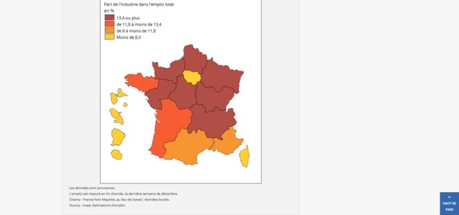 industrie-regions