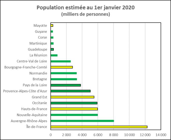 population-2020
