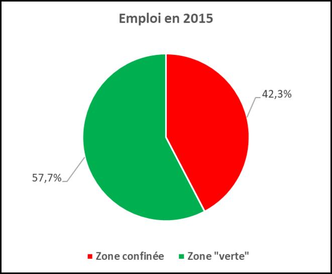 synthese-emploi-2015