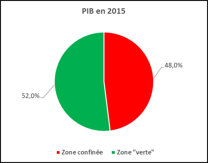 synthese-pib-2015