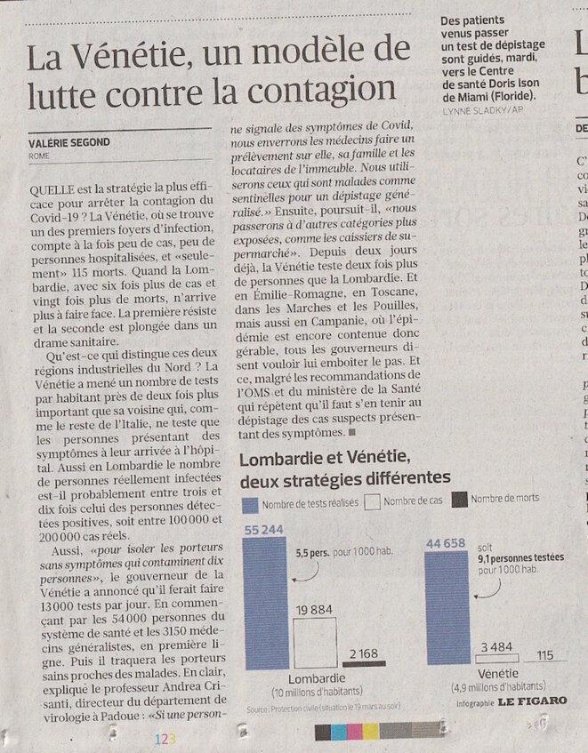 Le Figaro © .