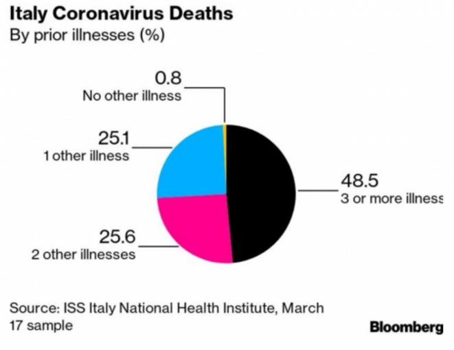 coronvvirus