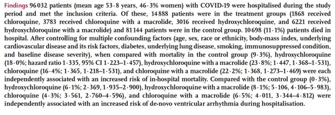 Extrait de la parution du Lancet : Hydroxychloroquine or chloroquine with or without a macrolide for treatment of COVID-19: a multinational registry analysis