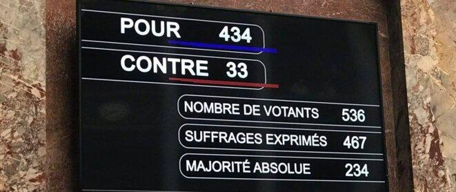 Vote de la loi Avia, 14 mai 2020