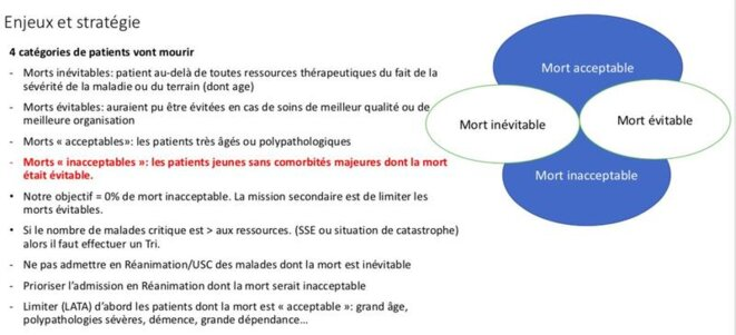 Capture d'écran d'un document de l'hôpital de Perpignan obtenu par Médiapart