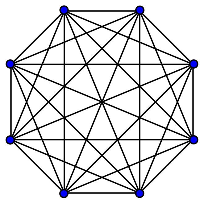 Graphe complet © Wikimedia