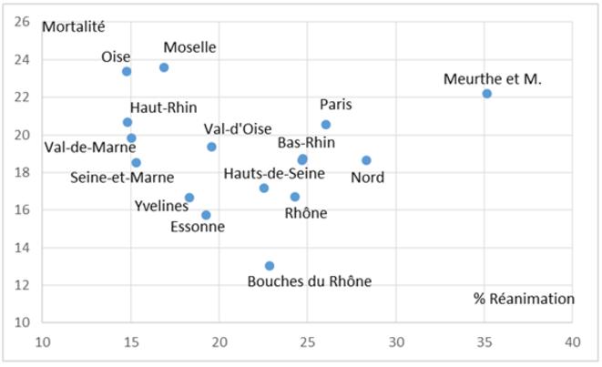 graphique-3-relation
