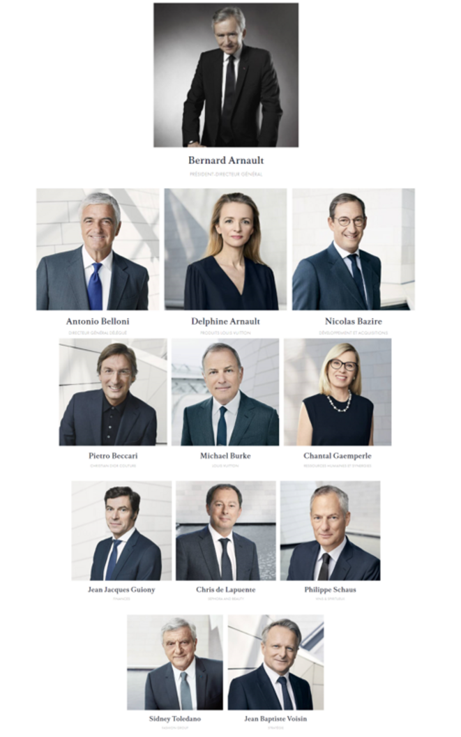 Le comité exécutif du groupe LVMH. © www.lvmh.fr