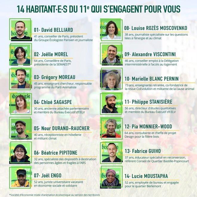 municipales-liste-paris-11eme