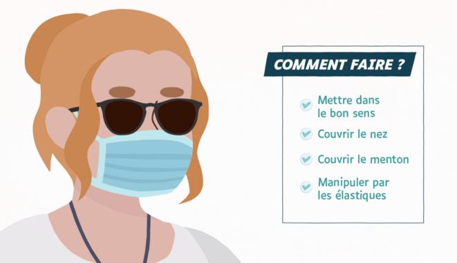 Comment bien utiliser le masque ? © Filière de santé maladies rares SENSGENE & Fédération des Aveugles et Amblyopes de France