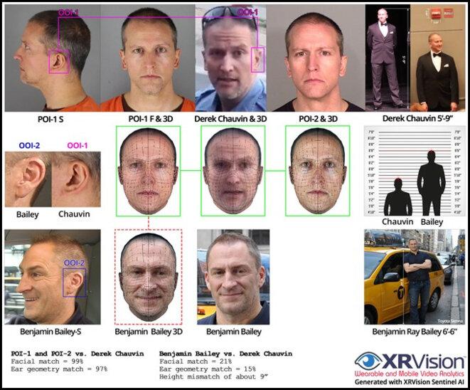 Les résultats de diverses analyses vidéo sur les images de Derek Chauvin et Benjamin Ray Bailey (Source : Apelbaum) © Yacoov Apelbaum