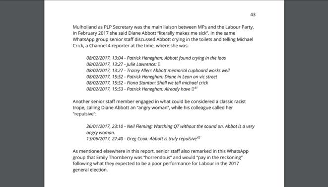 Extrait de la page 43 des Labour Leaks