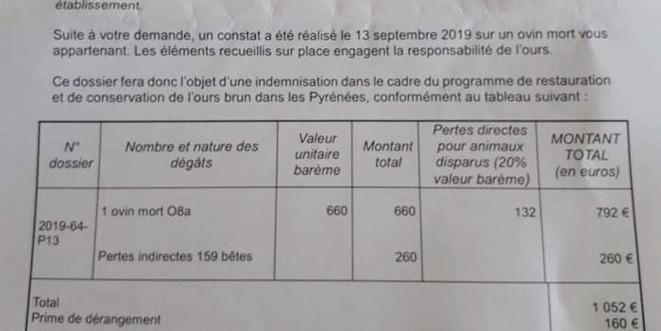 20190913 Dossier d'indemnisation pour un ovin mort © larepubliquedespyrenees.fr