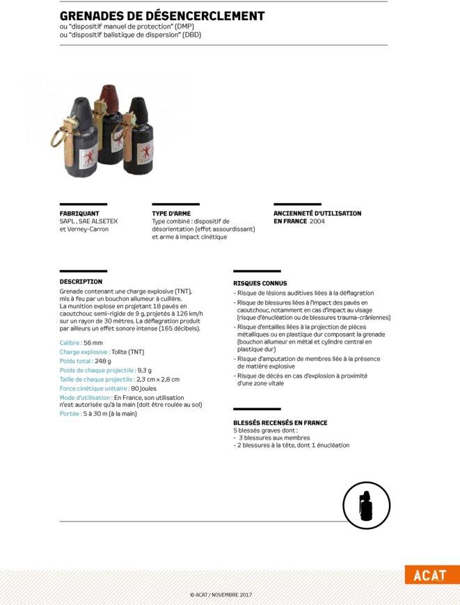 carteid-armes-1