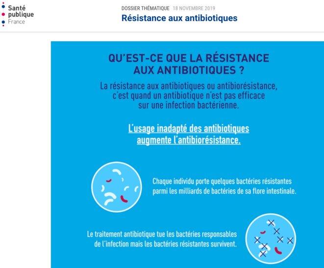 ccc-antibioresistance0