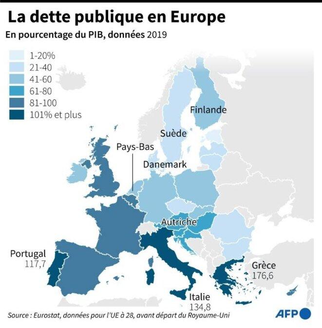 dette-europeenne