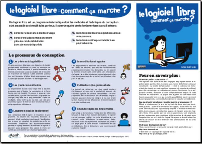 Logiciel Libre © APITUX