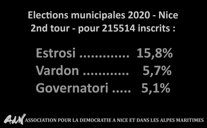 election-estrosi