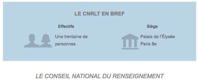 Le Conseil national du Renseignement : cette structure, destinée à fédérer l'action des divers services, siège à l'Elysée. © Académie du Renseinement