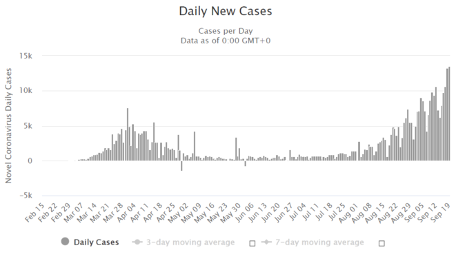 daily-new-cases